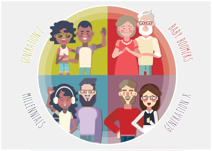 ¿Cómo manejar las diferencias generacionales en los lugares de trabajo?